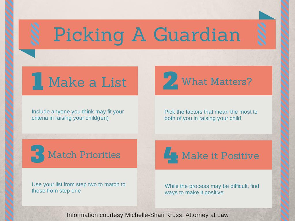 Picking Guardian Graphic-2